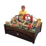 KidKraft Metropolis Train Set and Table with Accessories